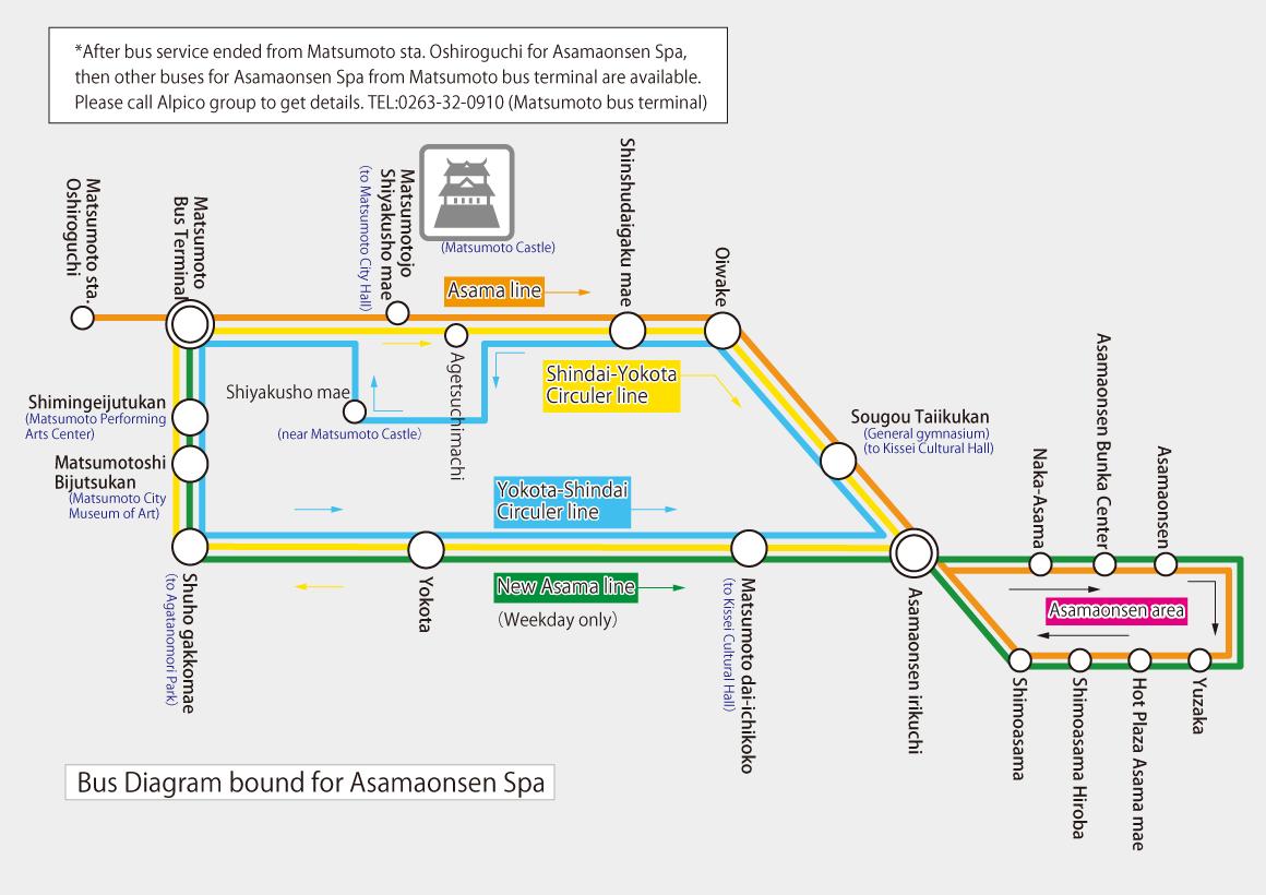 bus_diagram_for_asamaonsen