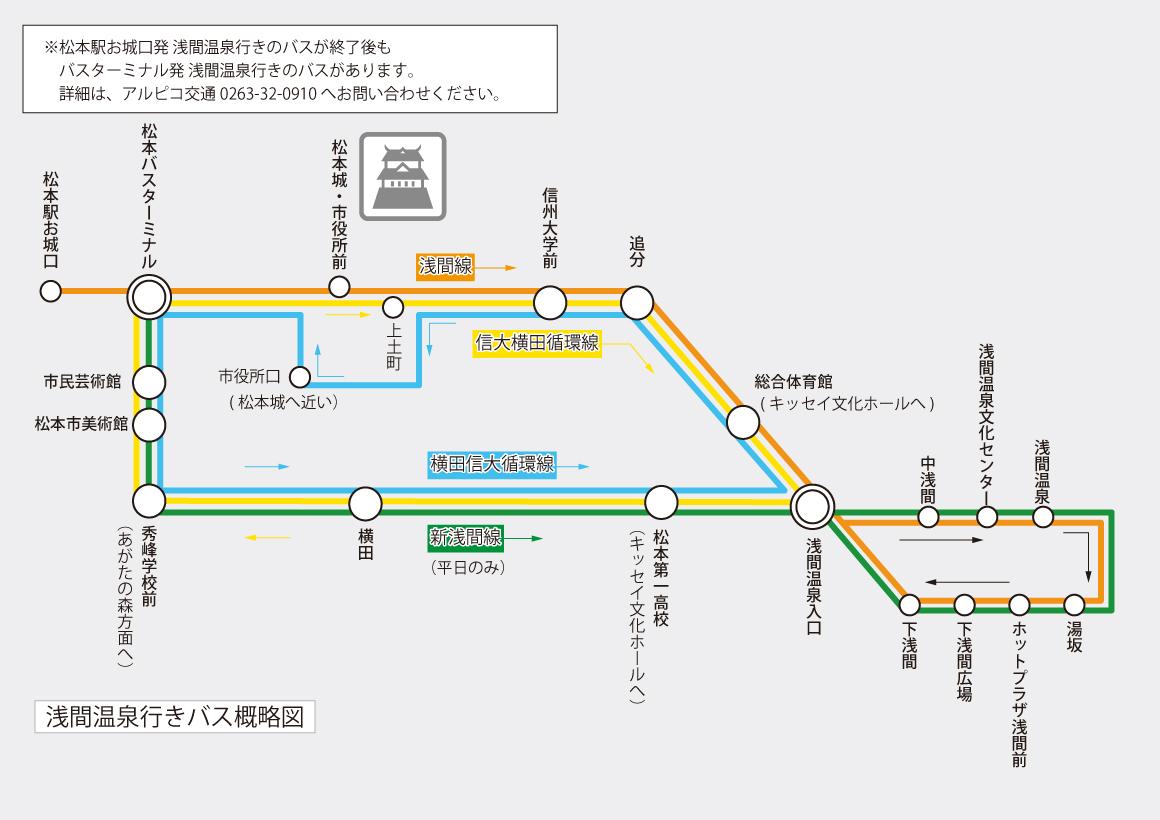 浅間温泉行きバス概略図